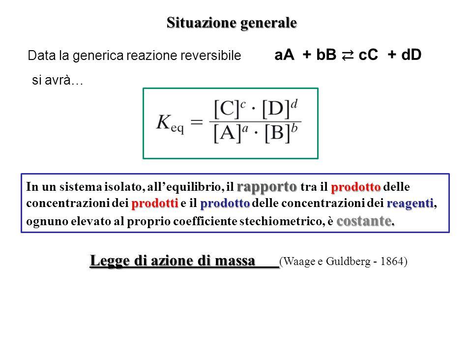 aA + bB ⇄ cC + dD Data la generica reazione reversibile aA + bB ⇄ cC + dD si avrà… rapporto prodotto prodottiprodottoreagenti costante. In un sistema