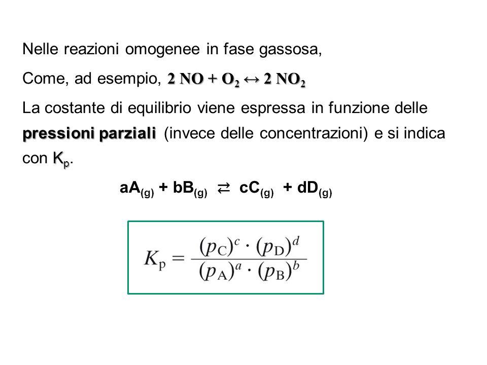 Nelle reazioni omogenee in fase gassosa, 2 NO + O 2 ↔ 2 NO 2 Come, ad esempio, 2 NO + O 2 ↔ 2 NO 2 pressioni parziali K p La costante di equilibrio vi