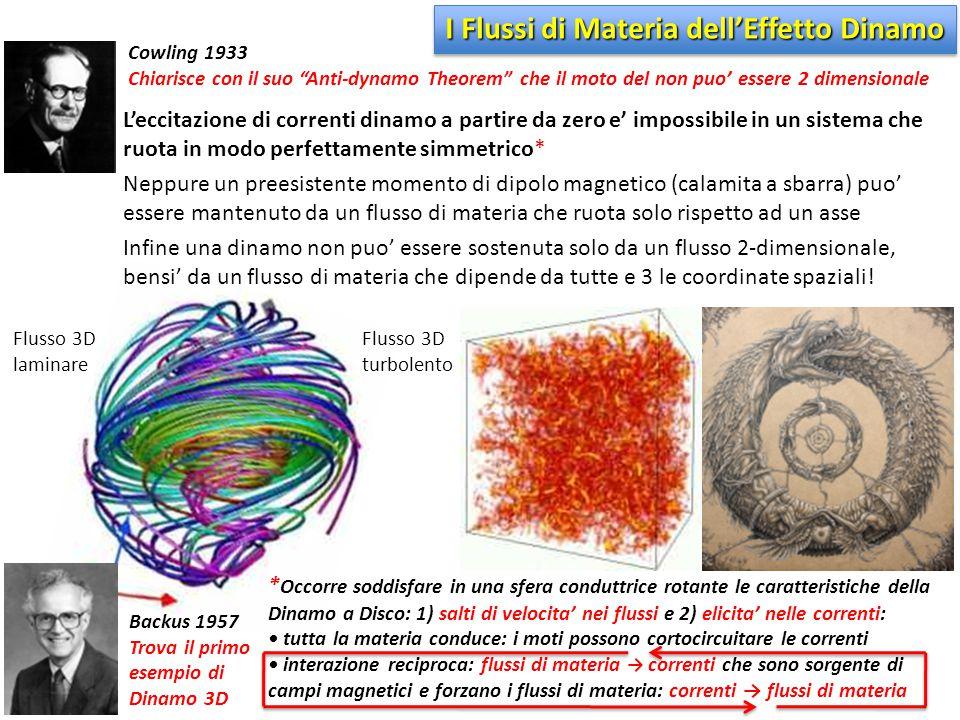 """Cowling 1933 Chiarisce con il suo """"Anti-dynamo Theorem"""" che il moto del non puo' essere 2 dimensionale Flusso 3D laminare I Flussi di Materia dell'Eff"""