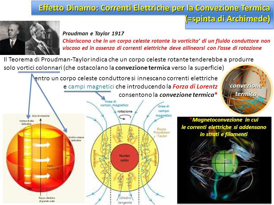 Proudman e Taylor 1917 Chiariscono che in un corpo celeste rotante la vorticita' di un fluido conduttore non viscoso ed in assenza di correnti elettri