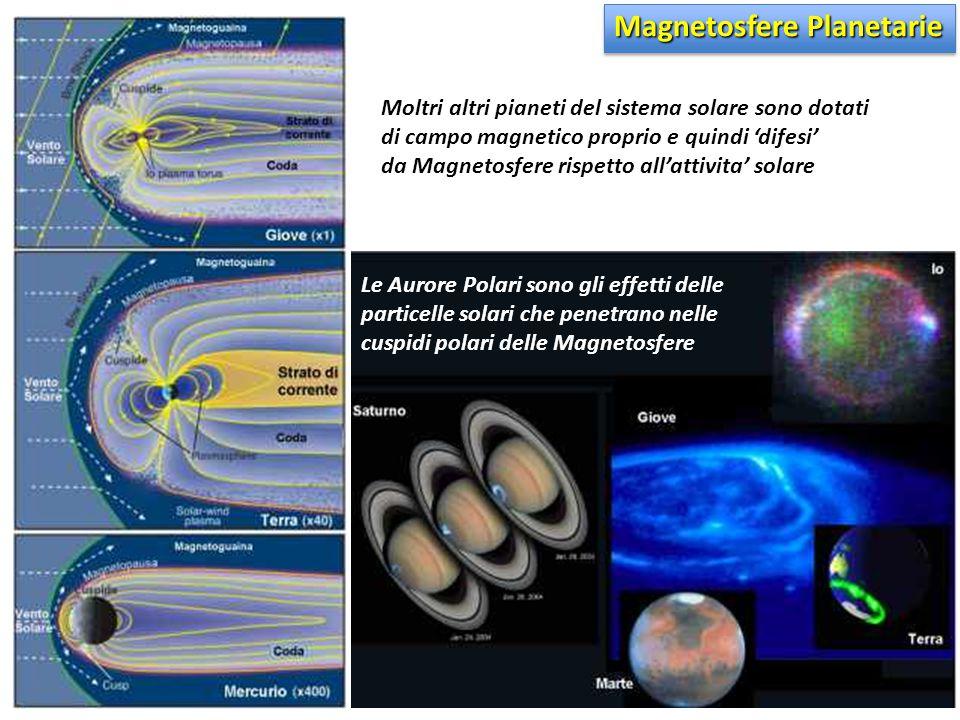 Moltri altri pianeti del sistema solare sono dotati di campo magnetico proprio e quindi 'difesi' da Magnetosfere rispetto all'attivita' solare Le Auro