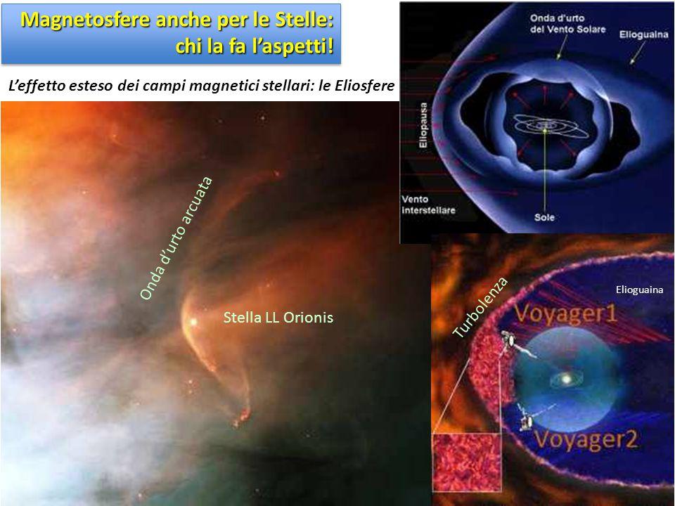 Stella LL Orionis Onda d'urto arcuata Turbolenza Elioguaina L'effetto esteso dei campi magnetici stellari: le Eliosfere Magnetosfere anche per le Stel