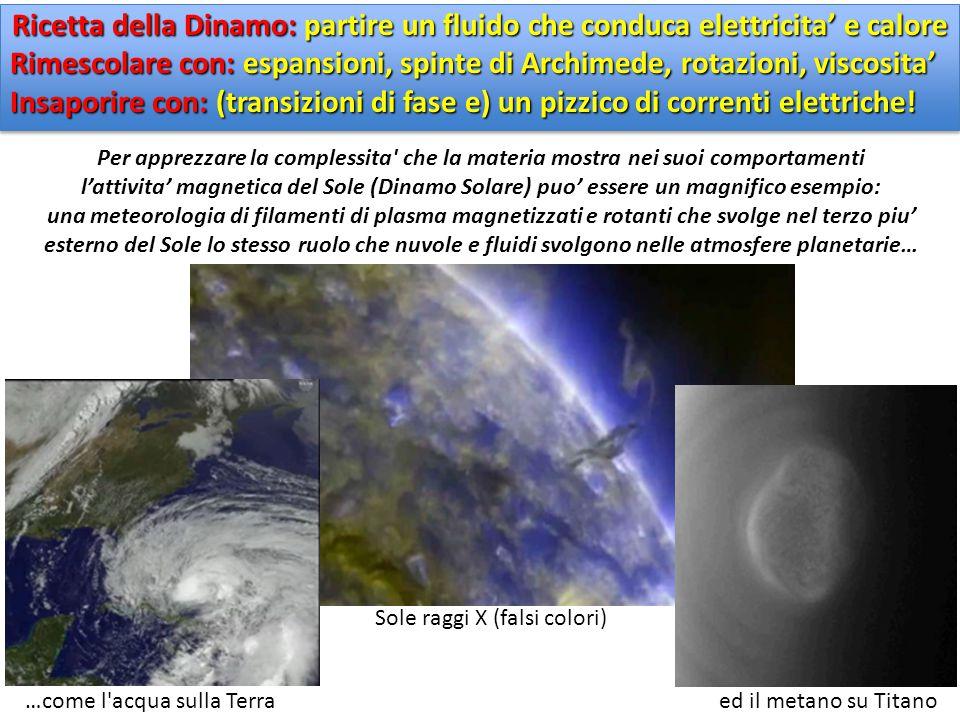 Per apprezzare la complessita' che la materia mostra nei suoi comportamenti l'attivita' magnetica del Sole (Dinamo Solare) puo' essere un magnifico es