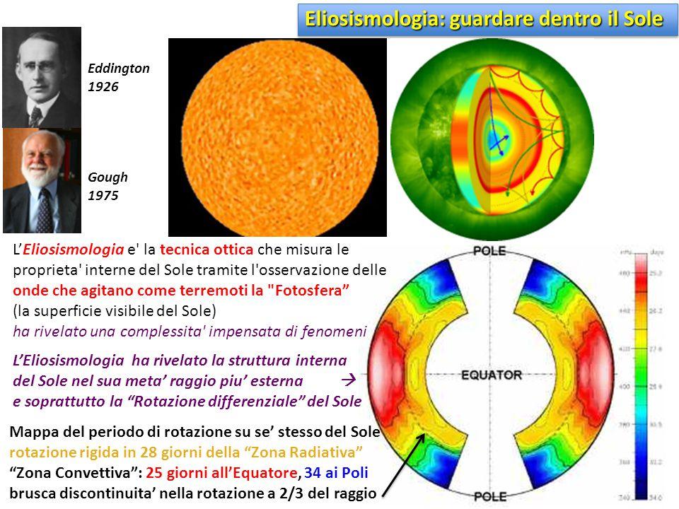 L'Eliosismologia e' la tecnica ottica che misura le proprieta' interne del Sole tramite l'osservazione delle onde che agitano come terremoti la