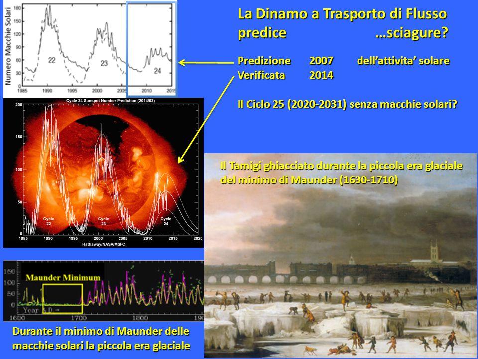 predice …sciagure? Predizione 2007 dell'attivita' solare Verificata 2014 Il Ciclo 25 (2020-2031) senza macchie solari? Durante il minimo di Maunder de