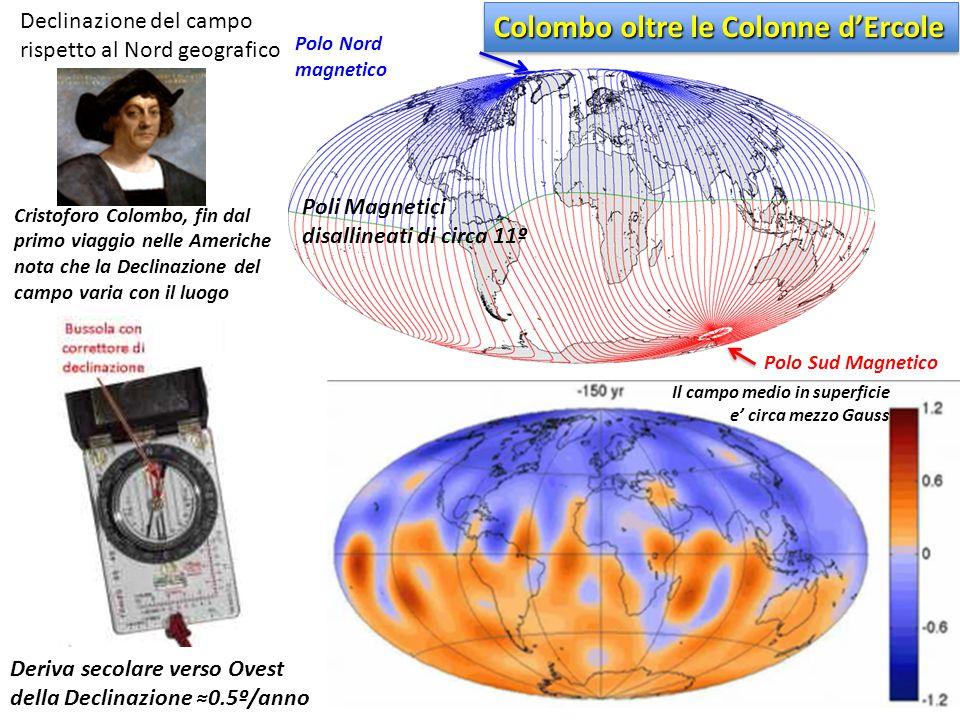 Polo Nord magnetico Polo Sud Magnetico Declinazione del campo rispetto al Nord geografico Poli Magnetici disallineati di circa 11º Cristoforo Colombo,