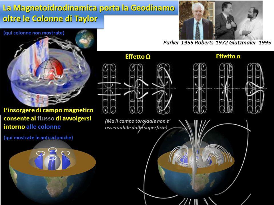 Parker 1955 Roberts 1972 Glatzmaier 1995 La Magnetoidrodinamica porta la Geodinamo oltre le Colonne di Taylor L'insorgere di campo magnetico consente