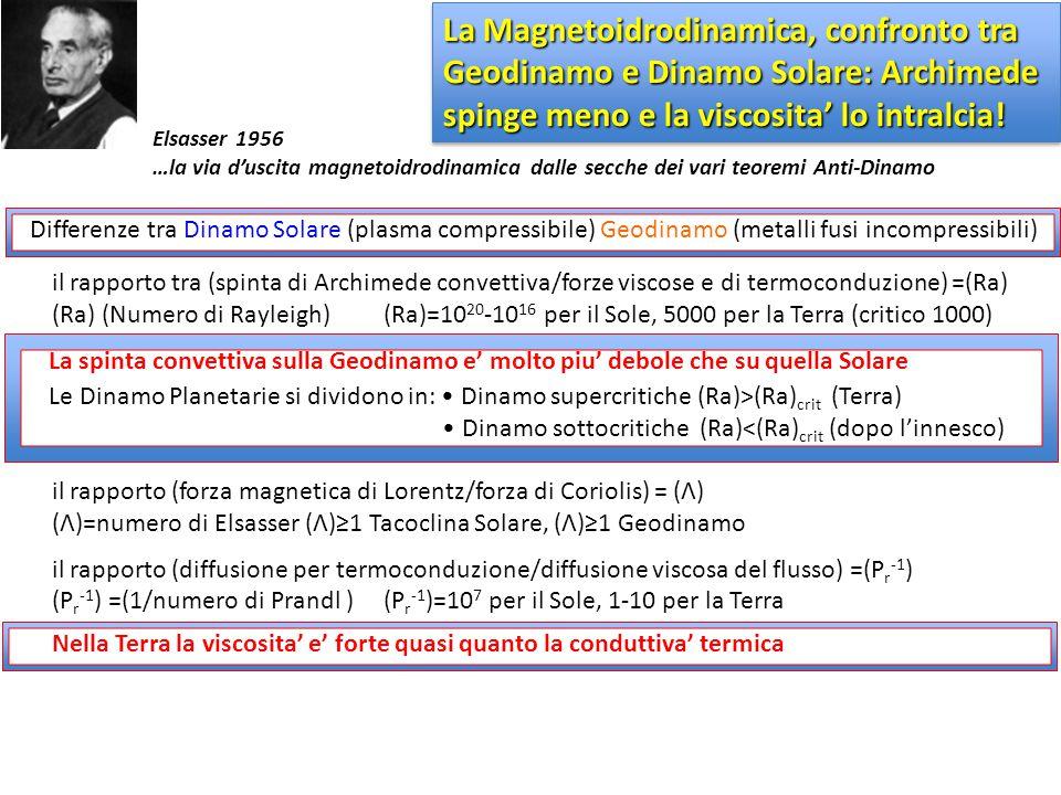 Differenze tra Dinamo Solare (plasma compressibile) Geodinamo (metalli fusi incompressibili) il rapporto tra (spinta di Archimede convettiva/forze vis