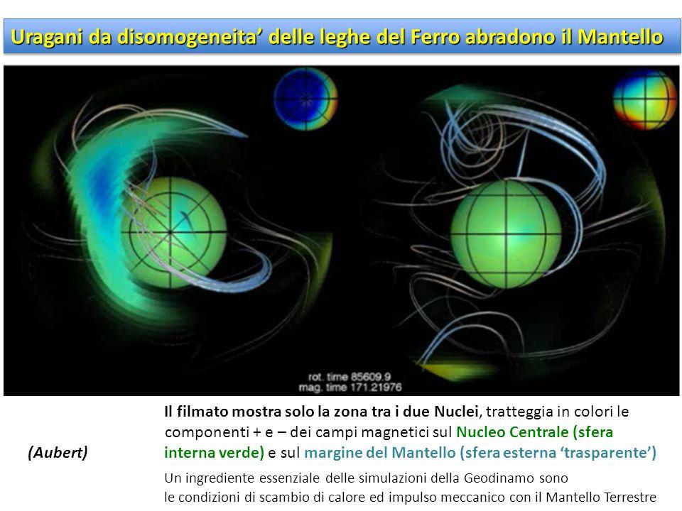 Uragani da disomogeneita' delle leghe del Ferro abradono il Mantello Il filmato mostra solo la zona tra i due Nuclei, tratteggia in colori le componen