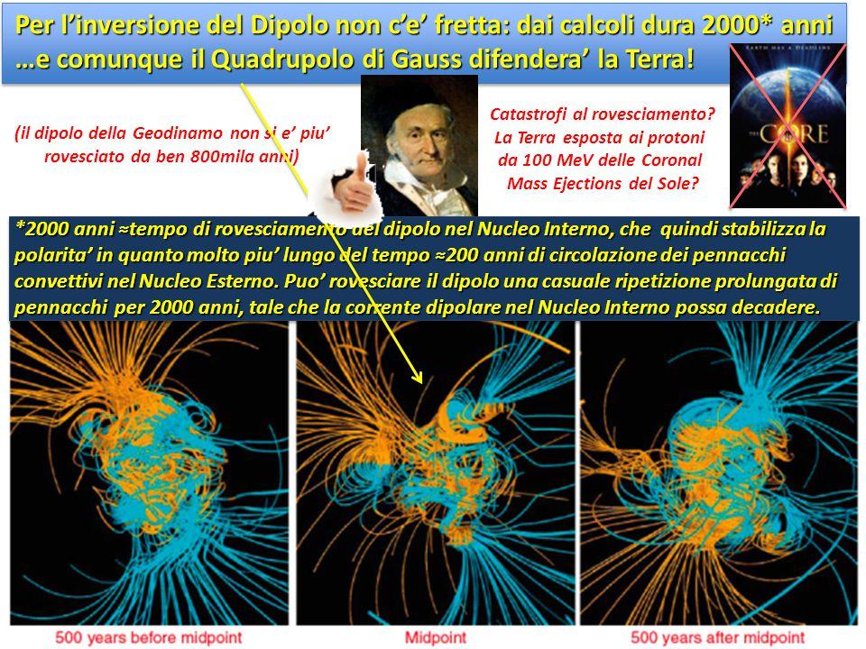Per l'inversione del Dipolo non c'e' fretta: dai calcoli dura 2000* anni …e comunque il Quadrupolo di Gauss difendera' la Terra! (il dipolo della Geod