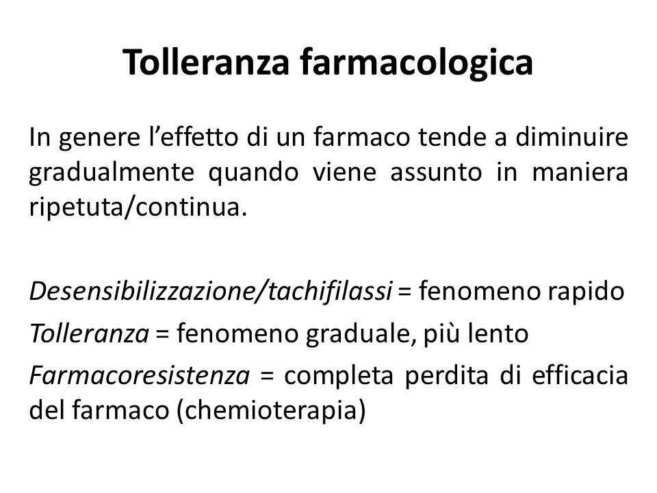Tolleranza farmacologica In genere l'effetto di un farmaco tende a diminuire gradualmente quando viene assunto in maniera ripetuta/continua. Desensibi