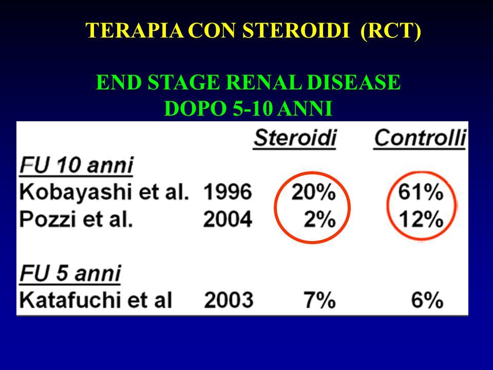END STAGE RENAL DISEASE DOPO 5-10 ANNI TERAPIA CON STEROIDI (RCT)