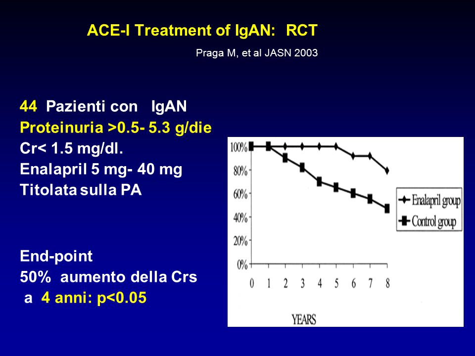 ACE-I Treatment of IgAN: RCT 44 Pazienti con IgAN Proteinuria >0.5- 5.3 g/die Cr< 1.5 mg/dl. Enalapril 5 mg- 40 mg Titolata sulla PA End-point 50% aum
