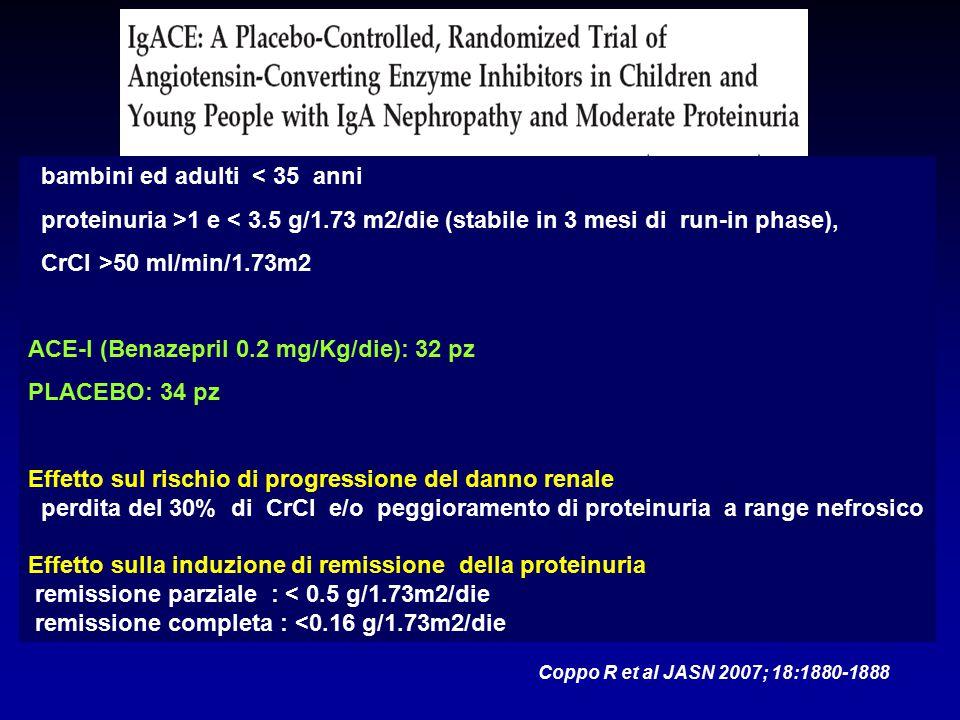 Placebo ACE-I months Placebo ACE-I months 20 15 10 5 0 20 15 10 5 0 0 10 20 30 40 50 60 Placebo ACE-I P=0.0002 P=0.0150 Remissione parziale della proteinuria (Pu < 0.50 g/die/1.73m2) Remissione totale della proteinuria (Pu< 0.16 g/die/1.73m2) ACE-I Endpoints: 13 inACE-i e 3 in PL Endpoints: 4 inACE-i e 0 in PL