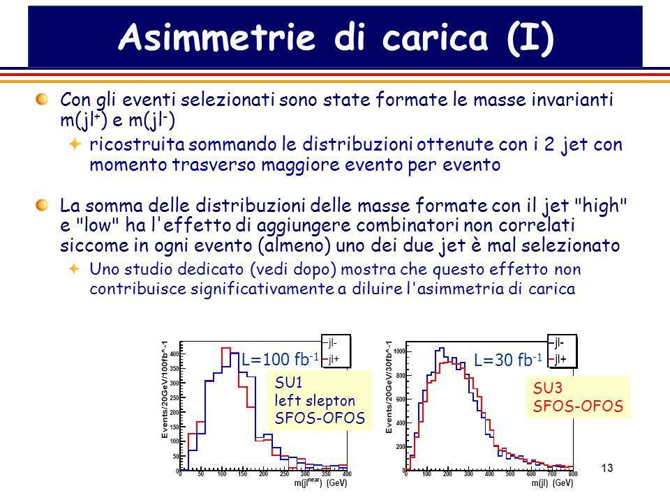 13 Asimmetrie di carica (I) Con gli eventi selezionati sono state formate le masse invarianti m(jl + ) e m(jl - ) ricostruita sommando le distribuzioni ottenute con i 2 jet con momento trasverso maggiore evento per evento La somma delle distribuzioni delle masse formate con il jet high e low ha l effetto di aggiungere combinatori non correlati siccome in ogni evento (almeno) uno dei due jet è mal selezionato Uno studio dedicato (vedi dopo) mostra che questo effetto non contribuisce significativamente a diluire l asimmetria di carica SU3 SFOS-OFOS SU1 left slepton SFOS-OFOS L=100 fb -1 L=30 fb -1