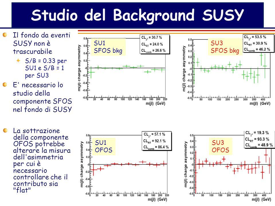 16 Studio del Background SUSY La sottrazione della componente OFOS potrebbe alterare la misura dell asimmetria per cui è necessario controllare che il contributo sia flat SU3 OFOS SU1 OFOS SU3 SFOS bkg SU1 SFOS bkg Il fondo da eventi SUSY non è trascurabile S/B = 0.33 per SU1 e S/B = 1 per SU3 E necessario lo studio della componente SFOS nel fondo di SUSY SU3 OFOS SU1 OFOS