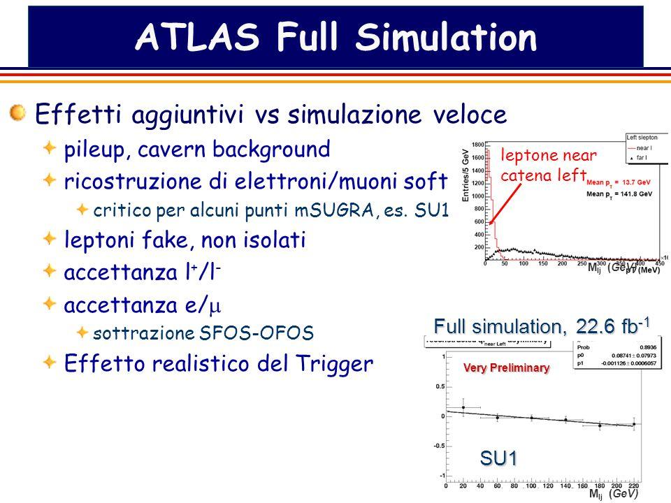 22 ATLAS Full Simulation Effetti aggiuntivi vs simulazione veloce pileup, cavern background ricostruzione di elettroni/muoni soft critico per alcuni punti mSUGRA, es.