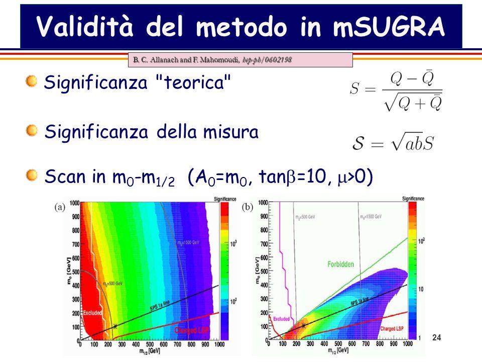24 Validità del metodo in mSUGRA Significanza teorica Significanza della misura Scan in m 0 -m 1/2 (A 0 =m 0, tan  =10,  >0) B.
