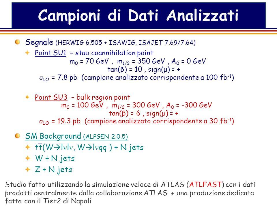 4 Campioni di Dati Analizzati Segnale (HERWIG 6.505 + ISAWIG, ISAJET 7.69/7.64) Point SU1 – stau coannihilation point m 0 = 70 GeV, m 1/2 = 350 GeV, A 0 = 0 GeV tan(β) = 10, sign(μ) = +  LO = 7.8 pb (campione analizzato corrispondente a 100 fb -1 ) Point SU3 – bulk region point m 0 = 100 GeV, m 1/2 = 300 GeV, A 0 = -300 GeV tan(β) = 6, sign(μ) = +  LO = 19.3 pb (campione analizzato corrispondente a 30 fb -1 ) Studio fatto utilizzando la simulazione veloce di ATLAS (ATLFAST) con i dati prodotti centralmente dalla collaborazione ATLAS + una produzione dedicata fatta con il Tier2 di Napoli SM Background (ALPGEN 2.0.5) tt(W  l l, W  l qq ) + N jets W + N jets Z + N jets _