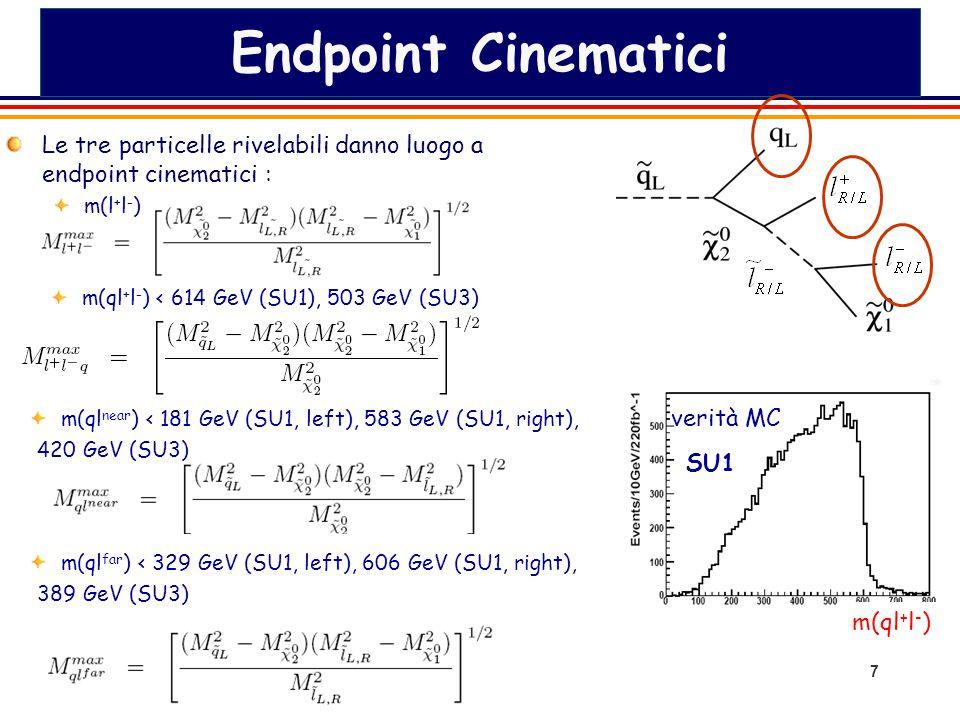 7 Endpoint Cinematici Le tre particelle rivelabili danno luogo a endpoint cinematici : m(l + l - ) m(ql + l - ) < 614 GeV (SU1), 503 GeV (SU3) m(ql near ) < 181 GeV (SU1, left), 583 GeV (SU1, right), 420 GeV (SU3) m(ql + l - ) m(ql far ) < 329 GeV (SU1, left), 606 GeV (SU1, right), 389 GeV (SU3) SU1 verità MC