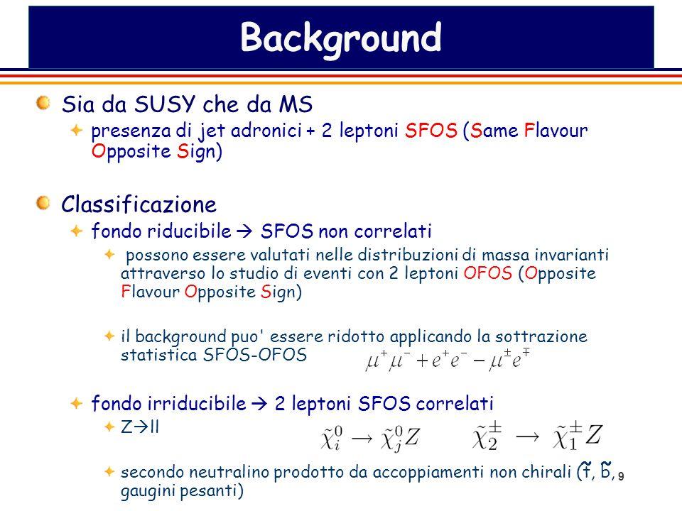 10 Selezione degli Eventi (I) Reiezione del fondo di Modello Standard E T miss > 100 GeV Almeno 4 jets p T (j 1 ) > 100 GeV, p T (j i ) > 50 GeV, i=2,3,4 Selezione di eventi con 2 leptoni isolati SFOS p T (l) > 6 GeV (SU1), 10 GeV (SU3) |  |<2.5, E T isol <10 GeV in  R<0.2 Selezione di eventi con 2 leptoni OFOS isolati SU1