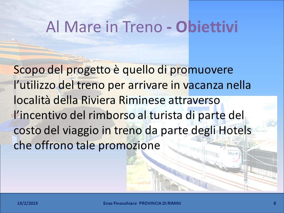 Al Mare in Treno - Obiettivi Scopo del progetto è quello di promuovere l'utilizzo del treno per arrivare in vacanza nella località della Riviera Riminese attraverso l'incentivo del rimborso al turista di parte del costo del viaggio in treno da parte degli Hotels che offrono tale promozione 8 13/2/2015Enzo Finocchiaro PROVINCIA DI RIMINI