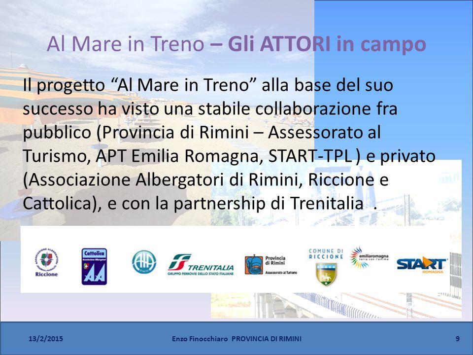 """Al Mare in Treno – Gli ATTORI in campo Il progetto """"Al Mare in Treno"""" alla base del suo successo ha visto una stabile collaborazione fra pubblico (Pro"""