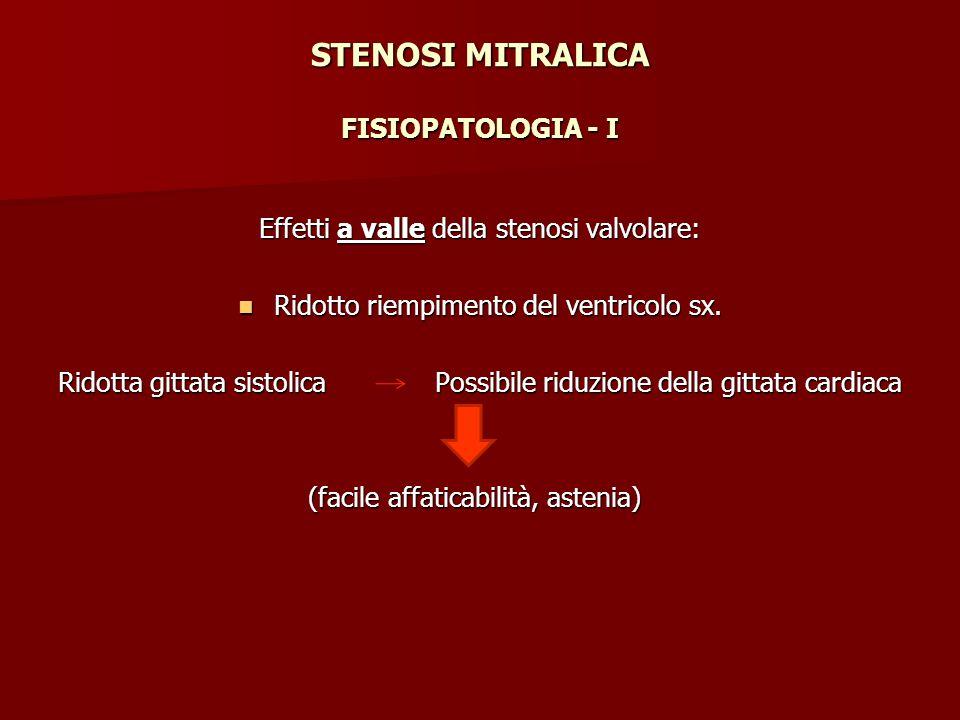 STENOSI MITRALICA FISIOPATOLOGIA - I Effetti a valle della stenosi valvolare: Ridotto riempimento del ventricolo sx. Ridotto riempimento del ventricol