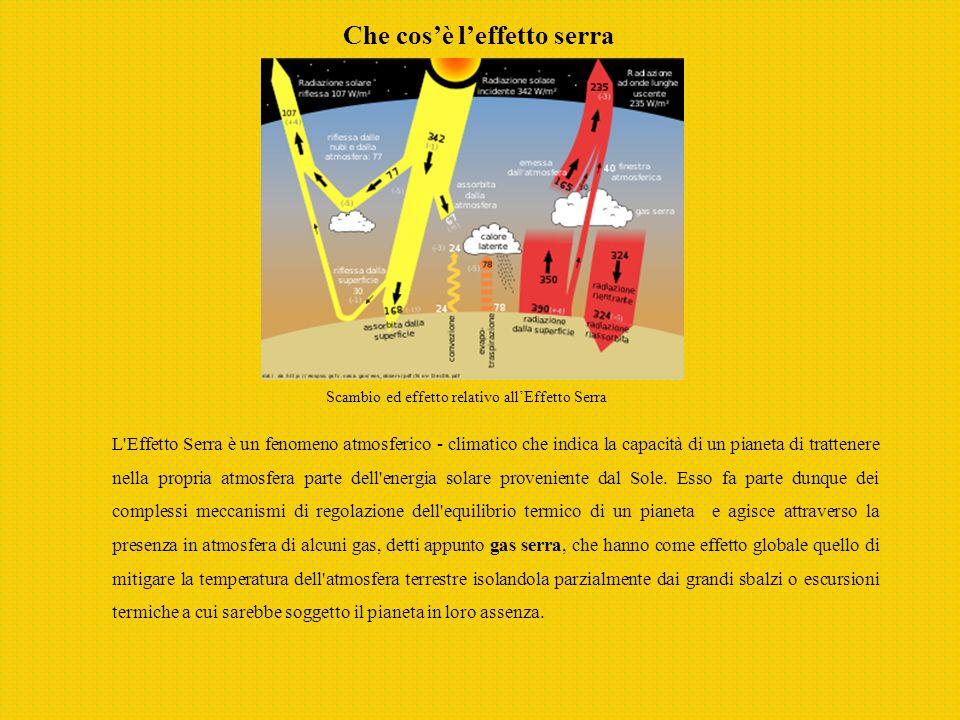 Che cos'è l'effetto serra Scambio ed effetto relativo all'Effetto Serra L'Effetto Serra è un fenomeno atmosferico - climatico che indica la capacità d