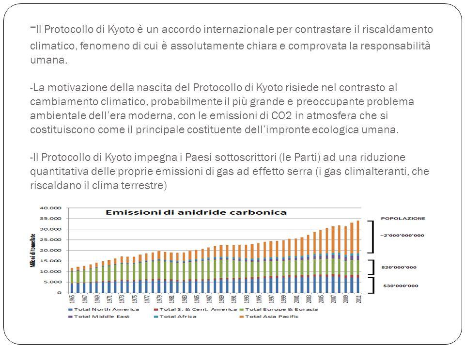 - Il Protocollo di Kyoto è un accordo internazionale per contrastare il riscaldamento climatico, fenomeno di cui è assolutamente chiara e comprovata l