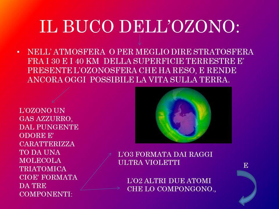 IL BUCO DELL'OZONO: NELL' ATMOSFERA O PER MEGLIO DIRE STRATOSFERA FRA I 30 E I 40 KM DELLA SUPERFICIE TERRESTRE E' PRESENTE L'OZONOSFERA CHE HA RESO,