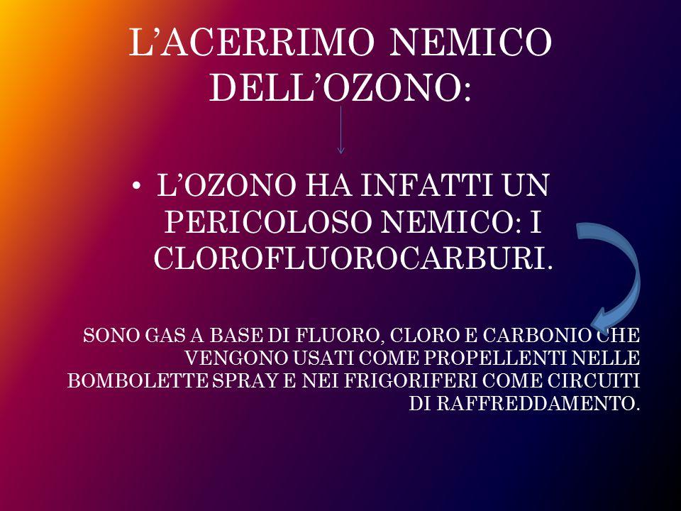 L'ACERRIMO NEMICO DELL'OZONO: L'OZONO HA INFATTI UN PERICOLOSO NEMICO: I CLOROFLUOROCARBURI. SONO GAS A BASE DI FLUORO, CLORO E CARBONIO CHE VENGONO U