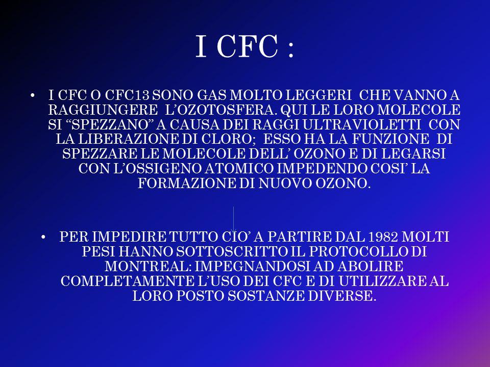 """I CFC : I CFC O CFC13 SONO GAS MOLTO LEGGERI CHE VANNO A RAGGIUNGERE L'OZOTOSFERA. QUI LE LORO MOLECOLE SI """"SPEZZANO"""" A CAUSA DEI RAGGI ULTRAVIOLETTI"""
