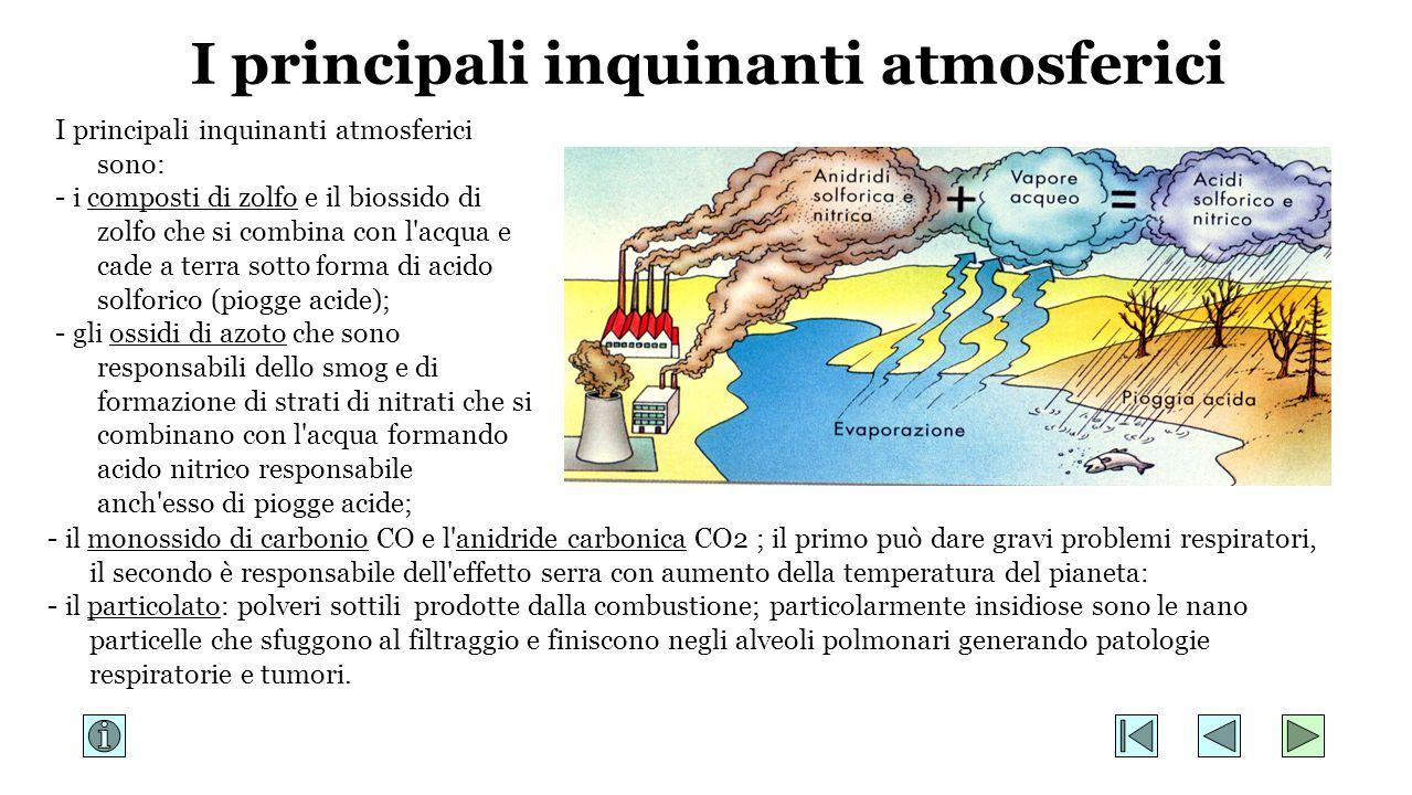 I principali inquinanti atmosferici sono: - i composti di zolfo e il biossido di zolfo che si combina con l'acqua e cade a terra sotto forma di acido