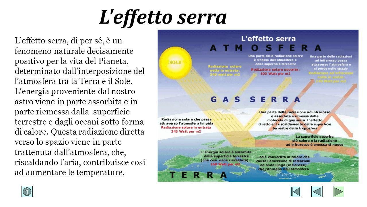 L'effetto serra L'effetto serra, di per sé, è un fenomeno naturale decisamente positivo per la vita del Pianeta, determinato dall'interposizione del l