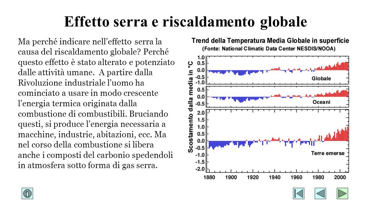 Ma perché indicare nell'effetto serra la causa del riscaldamento globale? Perché questo effetto è stato alterato e potenziato dalle attività umane. A
