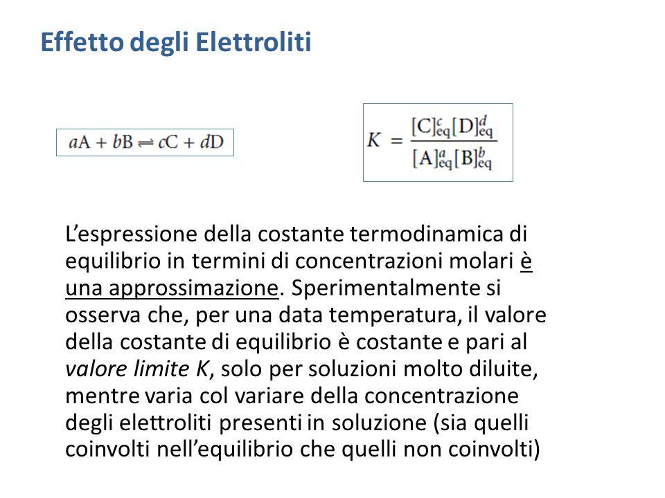 Effetto degli Elettroliti L'espressione della costante termodinamica di equilibrio in termini di concentrazioni molari è una approssimazione. Sperimen