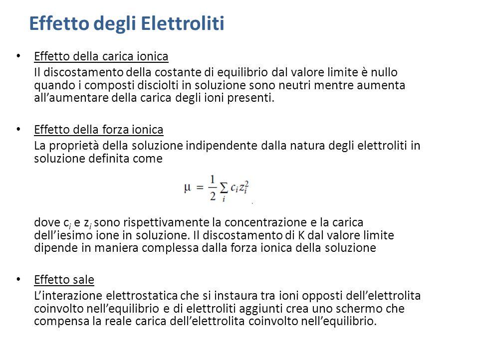 Effetto della carica ionica Il discostamento della costante di equilibrio dal valore limite è nullo quando i composti disciolti in soluzione sono neut