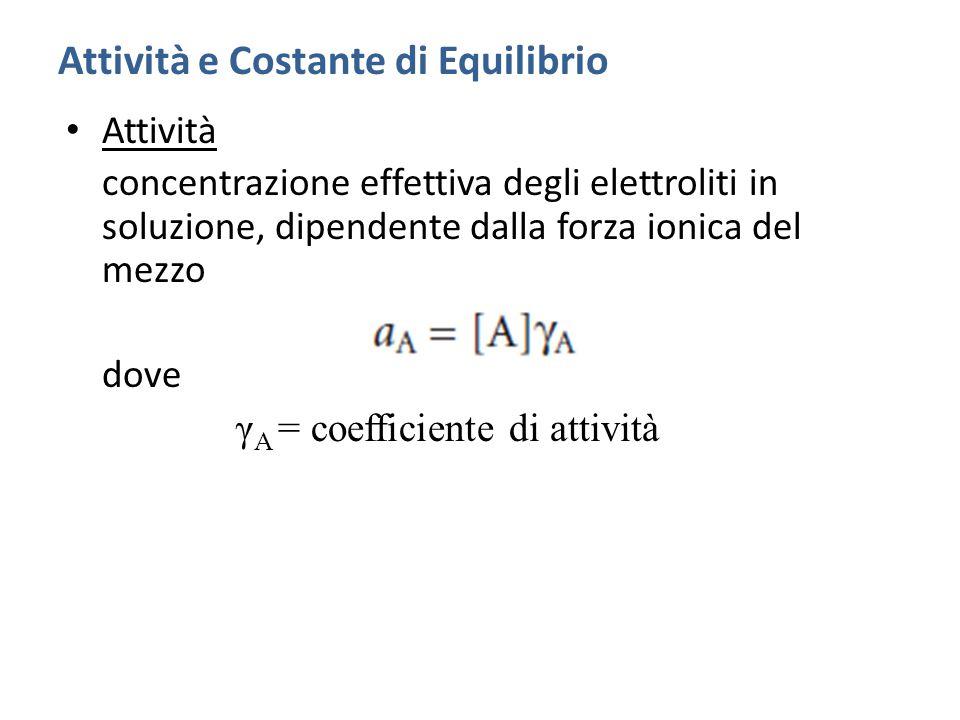 Attività e Costante di Equilibrio Attività concentrazione effettiva degli elettroliti in soluzione, dipendente dalla forza ionica del mezzo dove γ A =