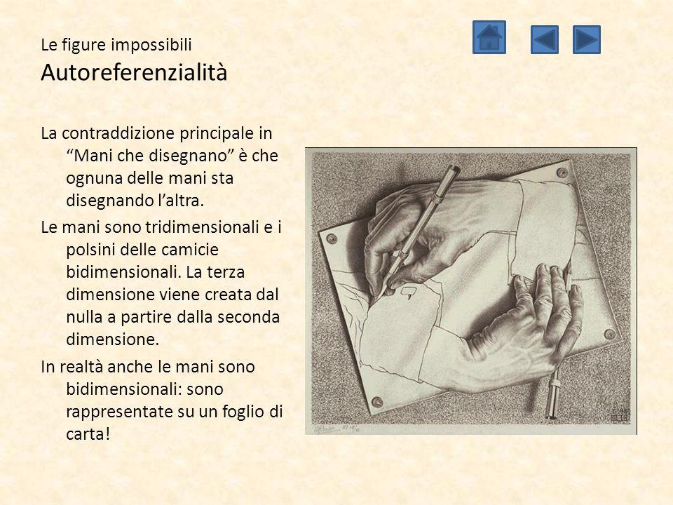 """Le figure impossibili Autoreferenzialità La contraddizione principale in """"Mani che disegnano"""" è che ognuna delle mani sta disegnando l'altra. Le mani"""