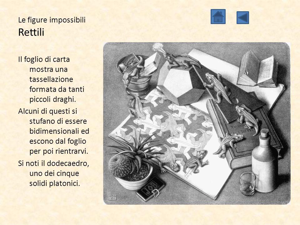 Le figure impossibili Rettili Il foglio di carta mostra una tassellazione formata da tanti piccoli draghi. Alcuni di questi si stufano di essere bidim