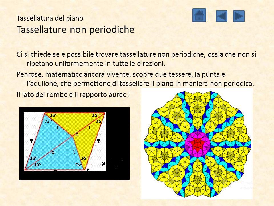 Il disco di Poincarè Rappresentazioni di Escher II In quest'altro dipinto Escher mette insieme due cose: 1 – Disco di Poincarè 2 – Tassellatura del piano Il piano tassellato stavolta non è il piano euclideo ma il piano iperbolico.