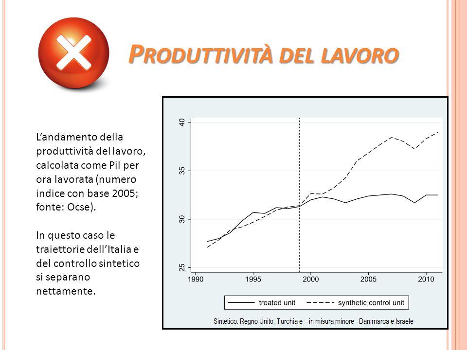 P RODUTTIVITÀ DEL LAVORO L'andamento della produttività del lavoro, calcolata come Pil per ora lavorata (numero indice con base 2005; fonte: Ocse). In