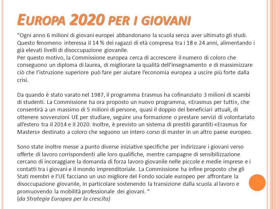 """E UROPA 2020 PER I GIOVANI """"Ogni anno 6 milioni di giovani europei abbandonano la scuola senza aver ultimato gli studi. Questo fenomeno interessa il 1"""