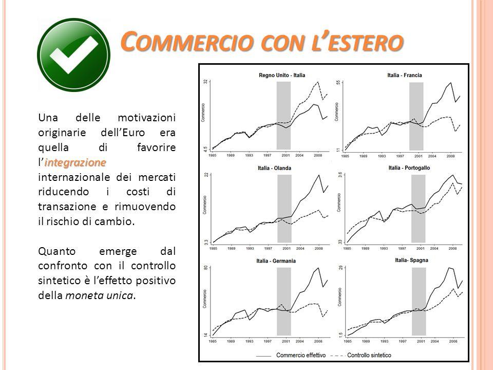 C OMMERCIO CON L ' ESTERO integrazione Una delle motivazioni originarie dell'Euro era quella di favorire l'integrazione internazionale dei mercati rid