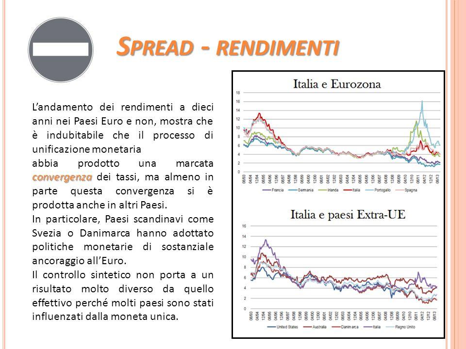 S PREAD - RENDIMENTI L'andamento dei rendimenti a dieci anni nei Paesi Euro e non, mostra che è indubitabile che il processo di unificazione monetaria