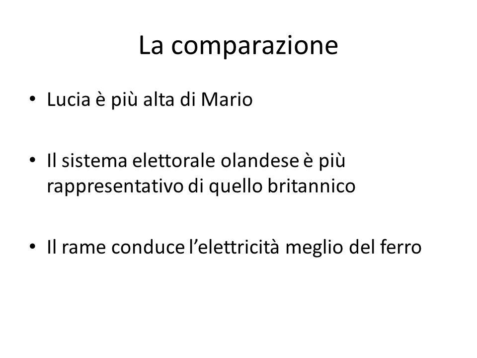 La comparazione Lucia è più alta di Mario Il sistema elettorale olandese è più rappresentativo di quello britannico Il rame conduce l'elettricità meglio del ferro
