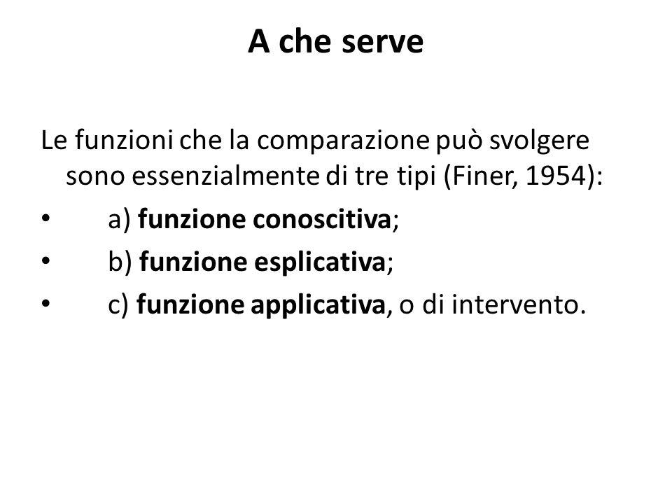 A che serve Le funzioni che la comparazione può svolgere sono essenzialmente di tre tipi (Finer, 1954): a) funzione conoscitiva; b) funzione esplicativa; c) funzione applicativa, o di intervento.