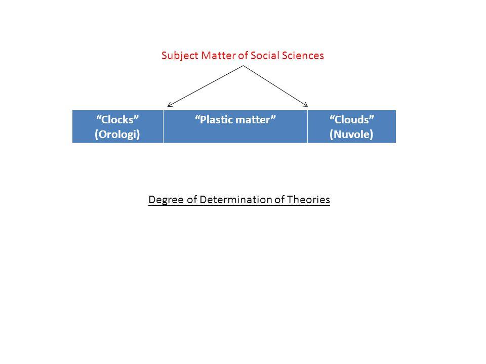Numero di casi 123 … Ntutti Numero di variabili indipendenti 1?Classificazione 2 Descrizione Studio di caso ?Tipologia 3…N3…N Descrizione bivariata Metodo comparato Metodo statistico (impossibile) tutte(impossibile) STRATEGIE DI RICERCA