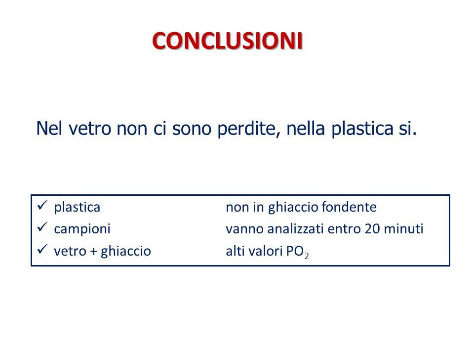 plasticanon in ghiaccio fondente campionivanno analizzati entro 20 minuti vetro + ghiaccioalti valori PO 2 CONCLUSIONI Nel vetro non ci sono perdite,